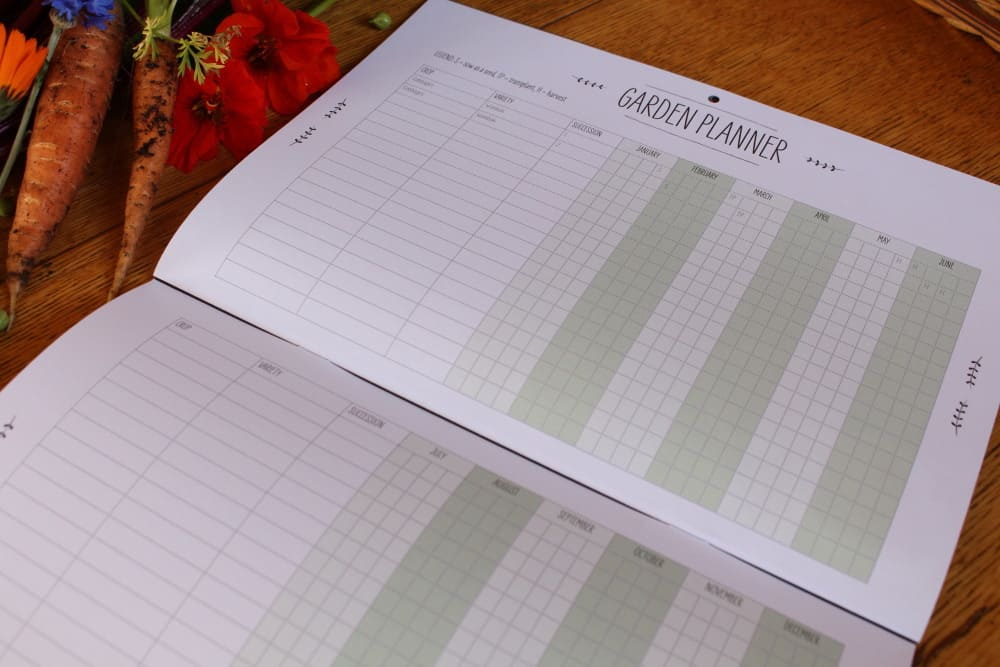 spring clean your garden by prepping with a garden planner